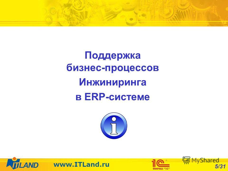 5/31 www.ITLand.ru Поддержка бизнес-процессов Инжиниринга в ERP-системе