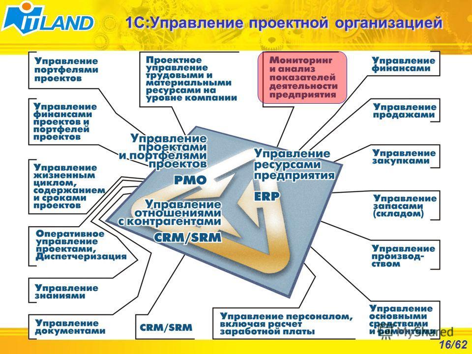 16/62 1С:Управление проектной организацией