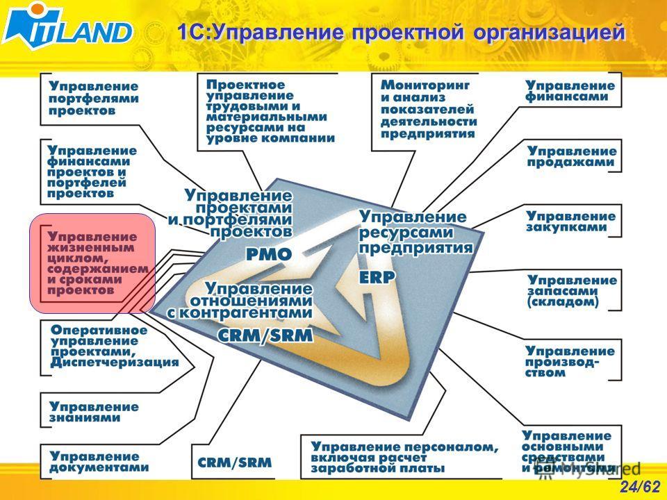 24/62 1С:Управление проектной организацией