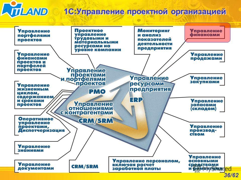36/62 1С:Управление проектной организацией