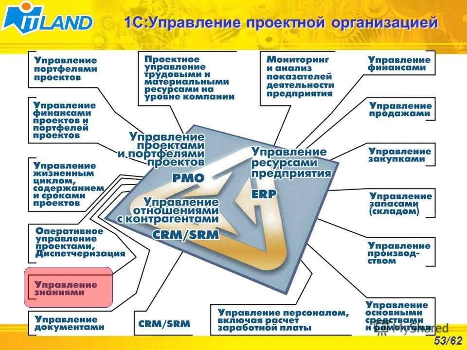 53/62 1С:Управление проектной организацией