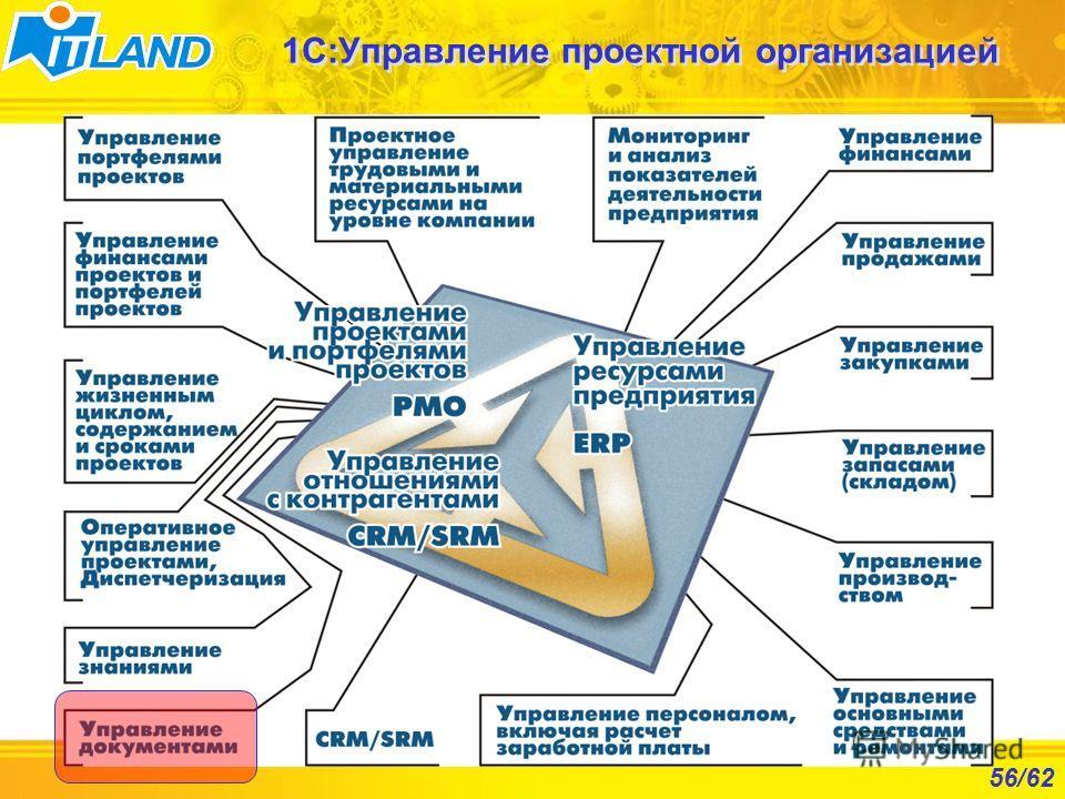 56/62 1С:Управление проектной организацией