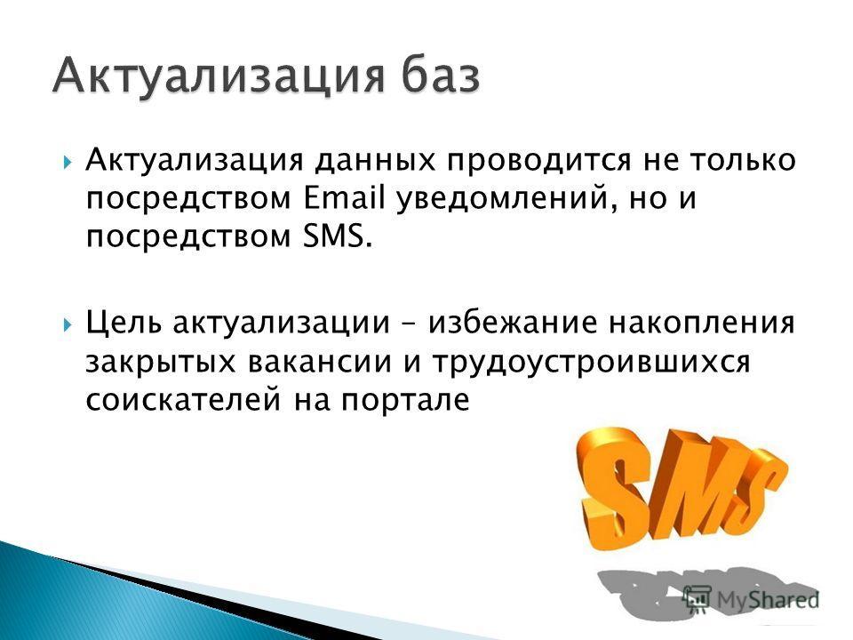 Актуализация данных проводится не только посредством Email уведомлений, но и посредством SMS. Цель актуализации – избежание накопления закрытых вакансии и трудоустроившихся соискателей на портале