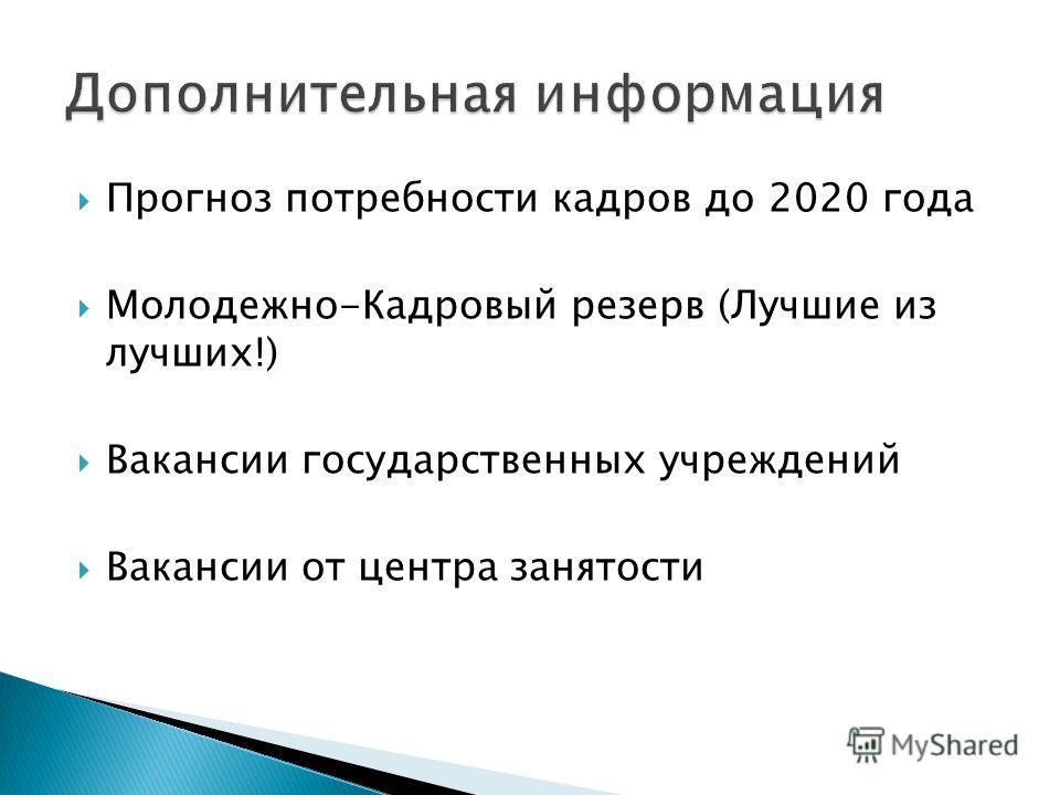 Прогноз потребности кадров до 2020 года Молодежно-Кадровый резерв (Лучшие из лучших!) Вакансии государственных учреждений Вакансии от центра занятости