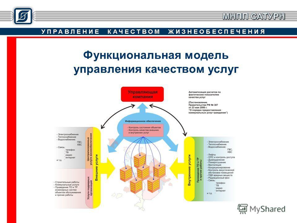 Функциональная модель управления качеством услуг