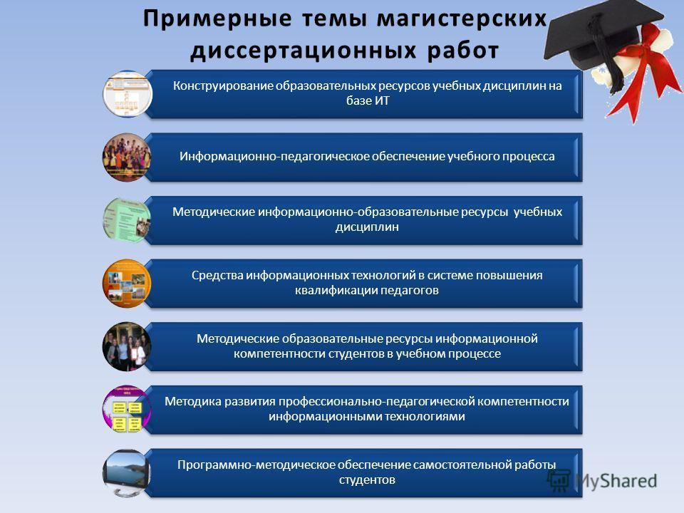 Примерные темы магистерских диссертационных работ Конструирование образовательных ресурсов учебных дисциплин на базе ИТ Информационно-педагогическое обеспечение учебного процесса Методические информационно-образовательные ресурсы учебных дисциплин Ср