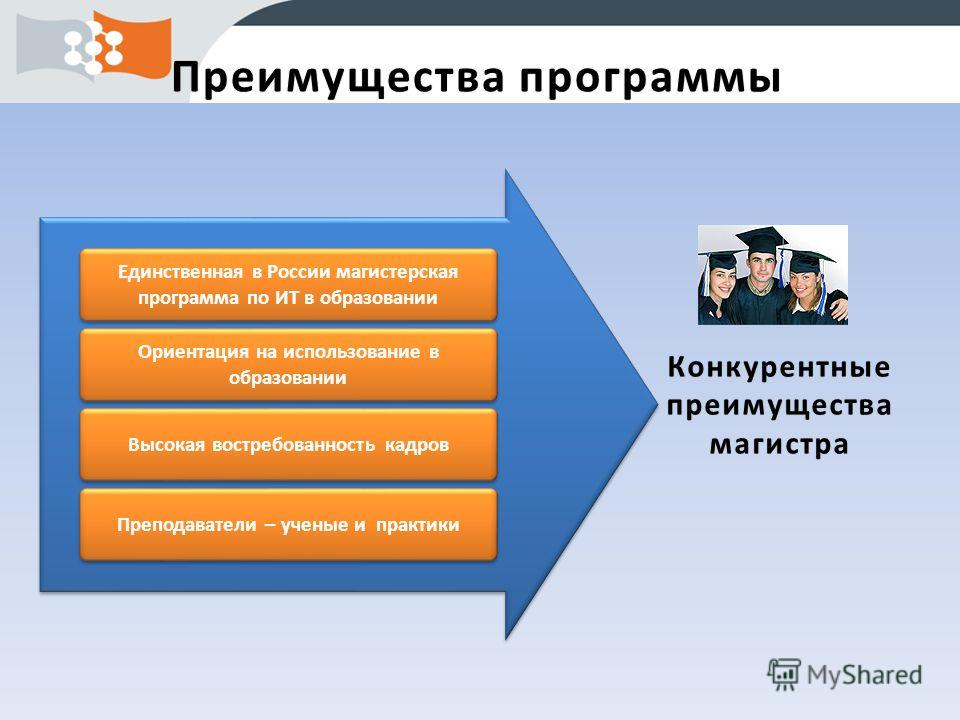 Преимущества программыПреимущества программы Единственная в России магистерская программа по ИТ в образовании Ориентация на использование в образовании Высокая востребованность кадров Конкурентные преимущества магистра Преподаватели – ученые и практи
