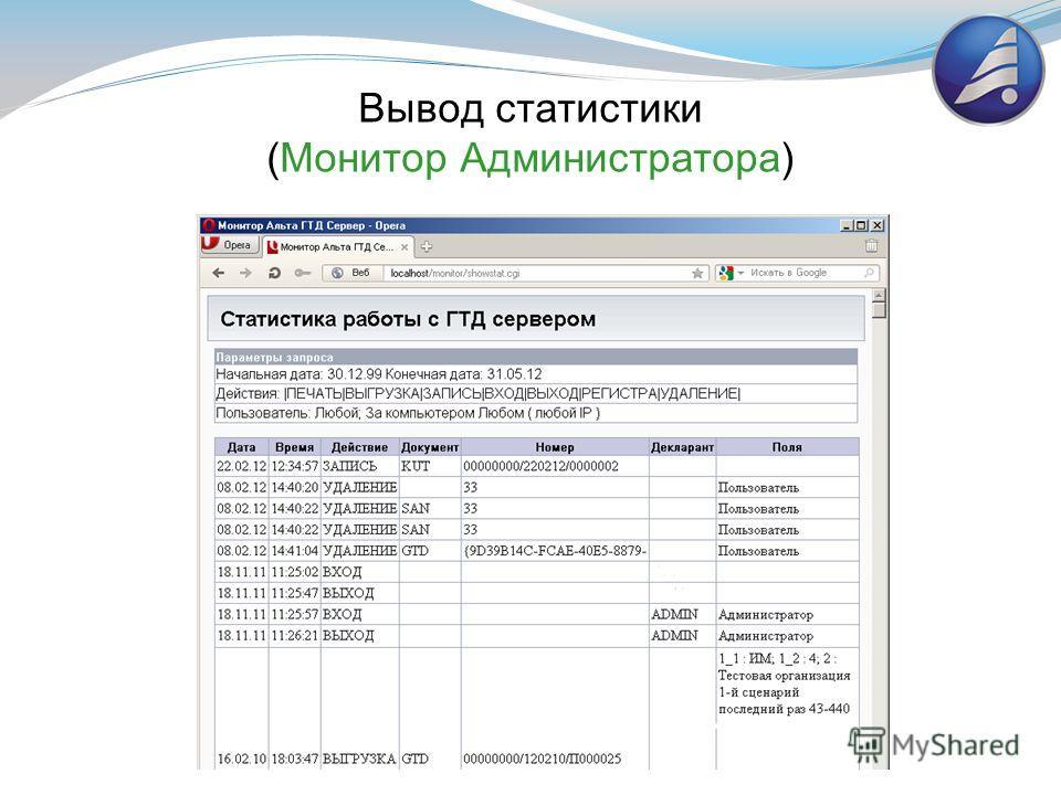 Вывод статистики (Монитор Администратора)