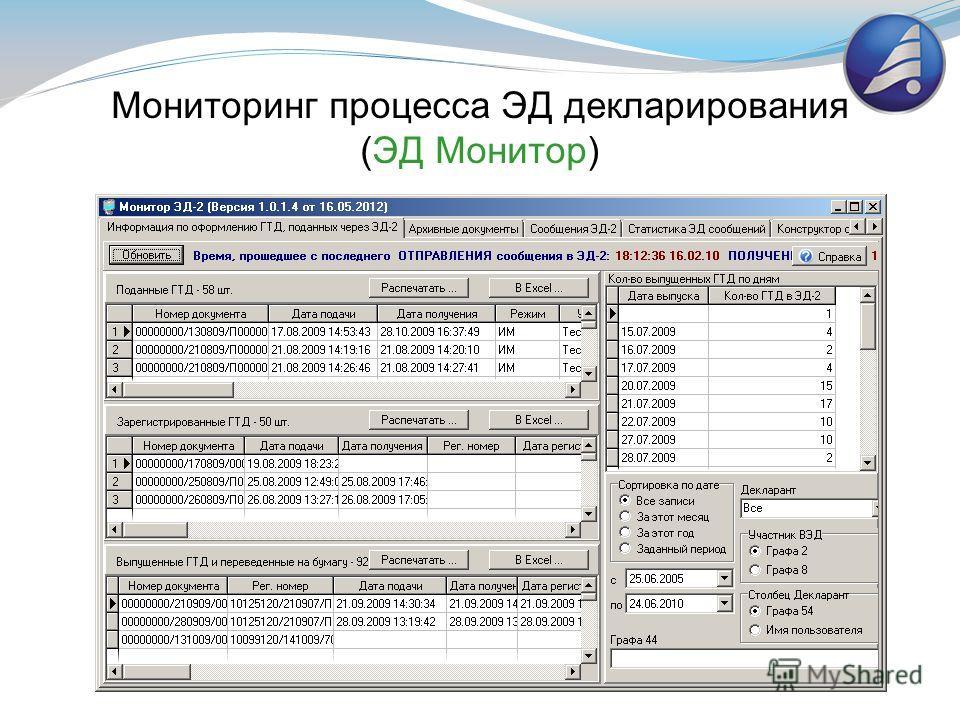 Мониторинг процесса ЭД декларирования (ЭД Монитор)