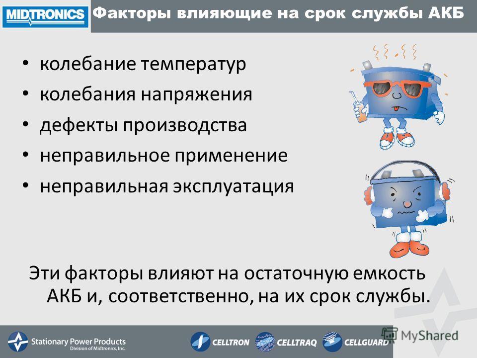 Факторы влияющие на срок службы АКБ Эти факторы влияют на остаточную емкость АКБ и, соответственно, на их срок службы. колебание температур колебания напряжения дефекты производства неправильное применение неправильная эксплуатация