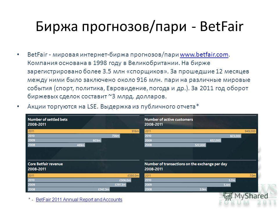 Биржа прогнозов/пари - BetFair BetFair - мировая интернет-биржа прогнозов/пари www.betfair.com. Компания основана в 1998 году в Великобритании. На бирже зарегистрировано более 3.5 млн «спорщиков». За прошедшие 12 месяцев между ними было заключено око