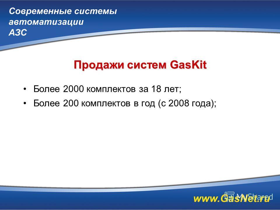 Продажи систем GasKit Более 2000 комплектов за 18 лет; Более 200 комплектов в год (с 2008 года);