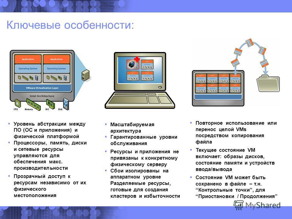 Ключевые особенности: Масштабируемая архитектура Гарантированные уровни обслуживания Ресурсы и приложения не привязаны к конкретному физическому серверу Сбои изолированы на аппаратном уровне Разделяемые ресурсы, готовые для создания кластеров и избыт