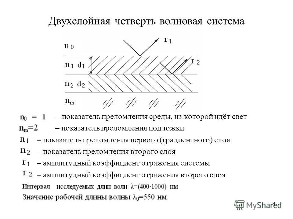 4 Двухслойная четверть волновая система – показатель преломления среды, из которой идёт свет – показатель преломления подложки – показатель преломления первого (градиентного) слоя – показатель преломления второго слоя – амплитудный коэффициент отраже
