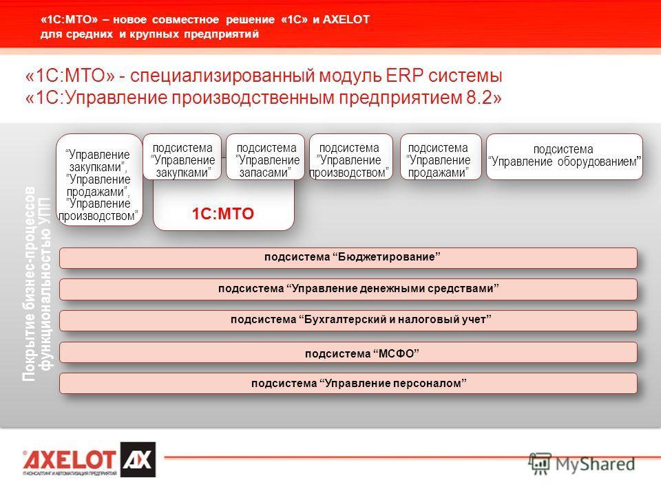 «1С:МТО» – новое совместное решение «1С» и AXELOT для средних и крупных предприятий Спасибо за внимание! Информация об «1С:МТО» на сайте «1С:Предприятие»: http://www.v8.1c.ru/solutions/product.jsp?prod_id=159 Информация об «1С:МТО» на сайте AXELOT: h