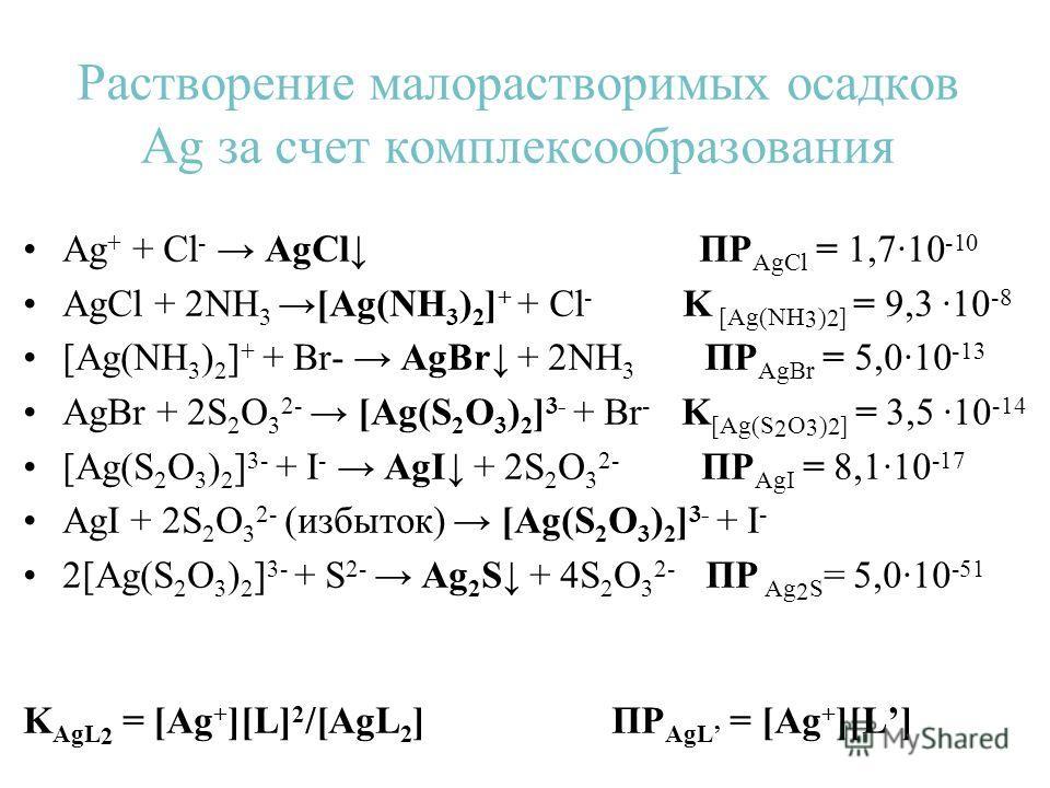 Растворение малорастворимых осадков Ag за счет комплексообразования Ag + + Cl - AgCl ПР AgCl = 1,710 -10 AgCl + 2NH 3[Ag(NH 3 ) 2 ] + + Cl - K [Ag(NH 3 ) 2 ] = 9,3 10 -8 [Ag(NH 3 ) 2 ] + + Br- AgBr + 2NH 3 ПР AgBr = 5,010 -13 AgBr + 2S 2 O 3 2- [Ag(S
