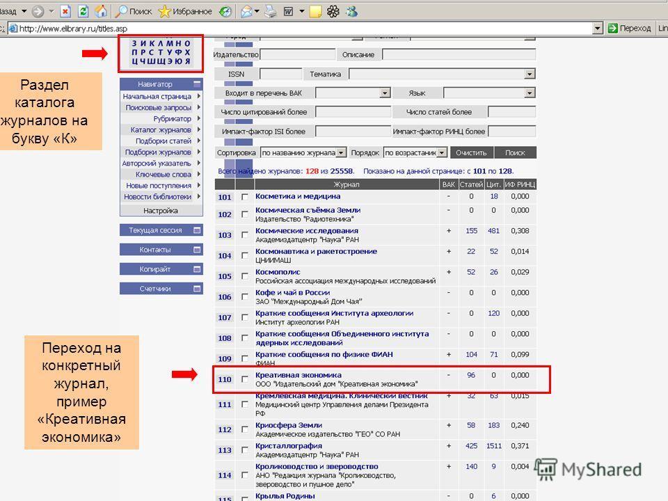 Раздел каталога журналов на букву «К» Переход на конкретный журнал, пример «Креативная экономика»