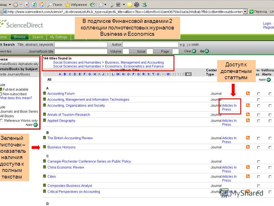В подписке Финансовой академии 2 коллекции полнотекстовых журналов Business и Economics Зеленый листочек – показатель наличия доступа к полным текстам Доступ к допечатным статтьям
