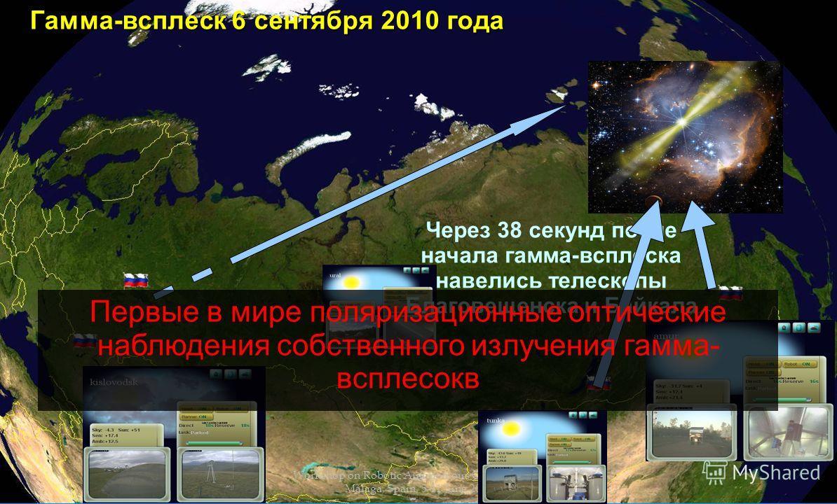 Гамма-всплеск 6 сентября 2010 года Через 38 секунд после начала гамма-всплеска навелись телескопы Благовещенска и Байкала Первые в мире поляризационные оптические наблюдения собственного излучения гамма- всплесокв