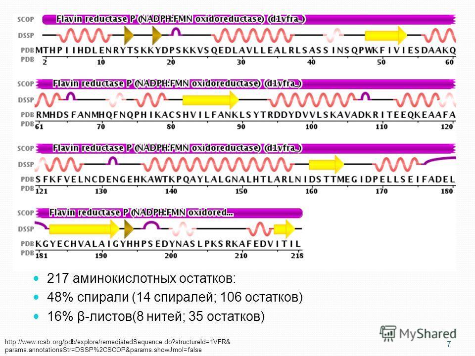 217 аминокислотных остатков: 48% спирали (14 спиралей; 106 остатков) 16% β-листов(8 нитей; 35 остатков) 7 http://www.rcsb.org/pdb/explore/remediatedSequence.do?structureId=1VFR& params.annotationsStr=DSSP%2CSCOP&params.showJmol=false