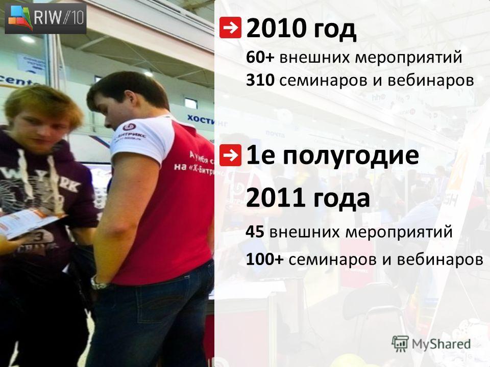2010 год 60+ внешних мероприятий 310 семинаров и вебинаров 1е полугодие 2011 года 45 внешних мероприятий 100+ семинаров и вебинаров
