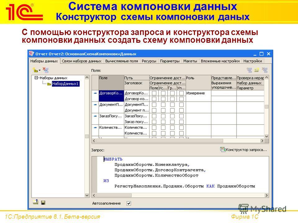 Фирма 1С1С:Предприятие 8.1. Бета-версия Система компоновки данных Конструктор схемы компоновки даных С помощью конструктора запроса и конструктора схемы компоновки данных создать схему компоновки данных