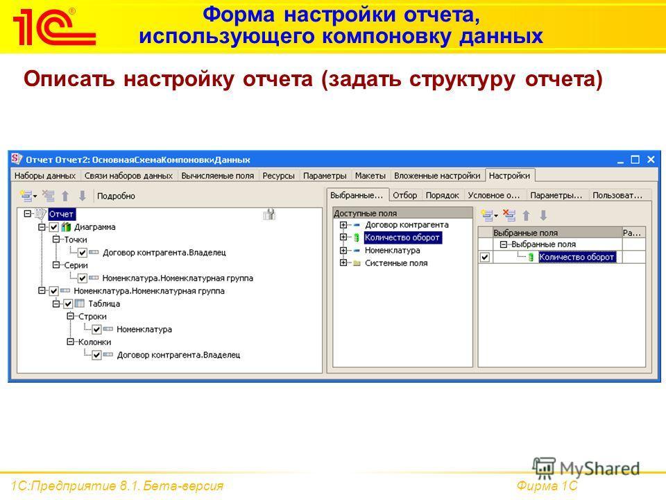Фирма 1С1С:Предприятие 8.1. Бета-версия Форма настройки отчета, использующего компоновку данных Описать настройку отчета (задать структуру отчета)