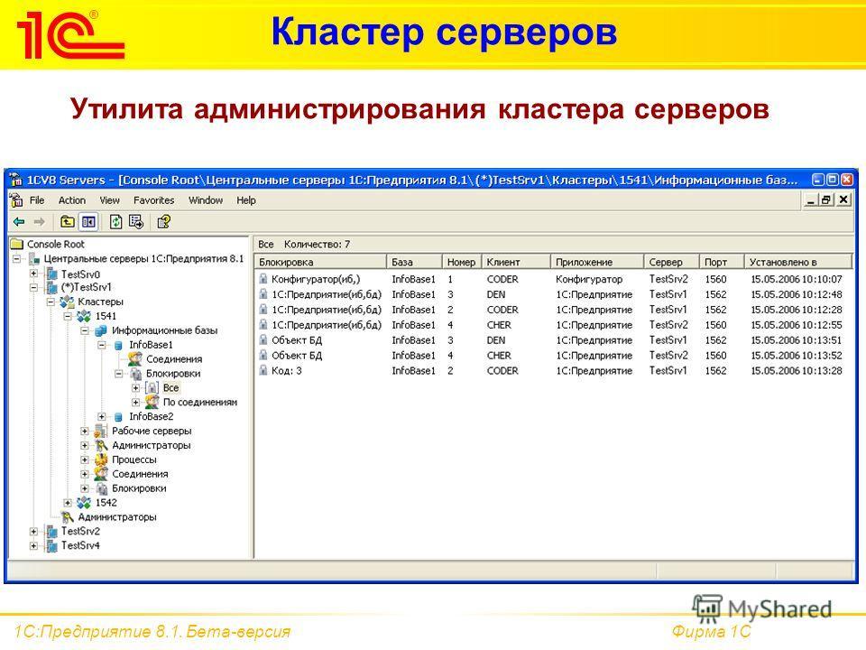 Фирма 1С1С:Предприятие 8.1. Бета-версия Кластер серверов Утилита администрирования кластера серверов