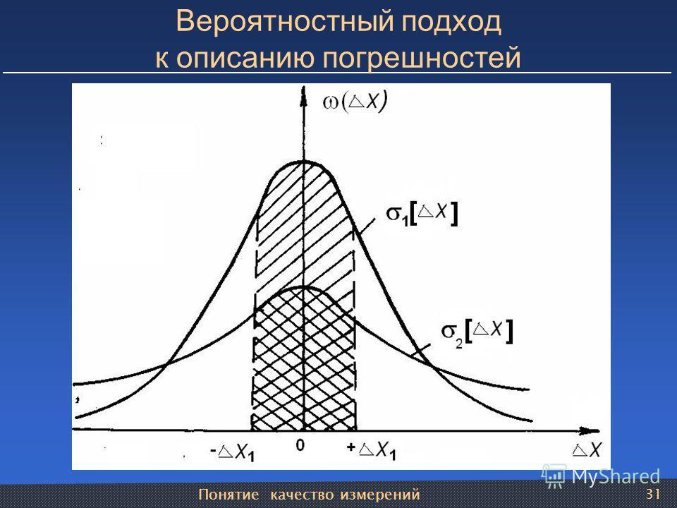 Понятие качество измерений 31 Вероятностный подход к описанию погрешностей