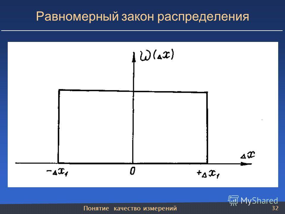 Понятие качество измерений 32 Равномерный закон распределения