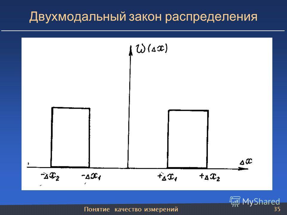 Понятие качество измерений 35 Двухмодальный закон распределения