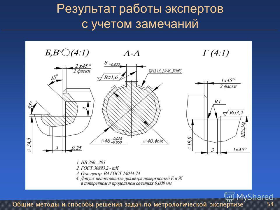 Общие методы и способы решения задач по метрологической экспертизе 54 Результат работы экспертов с учетом замечаний