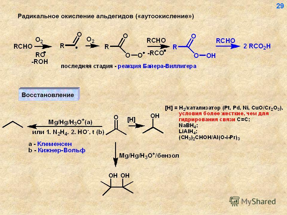 Радикальное окисление альдегидов («аутоокисление») Восстановление 29