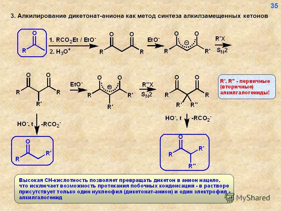 3. Алкилирование дикетонат-аниона как метод синтеза алкилзамещенных кетонов 35