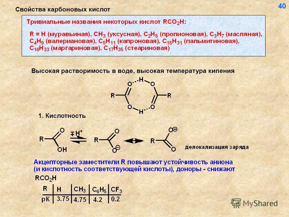 Свойства карбоновых кислот Высокая растворимость в воде, высокая температура кипения 40 1. Кислотность