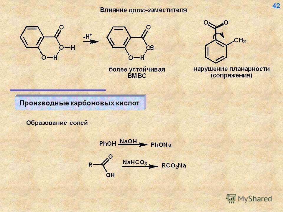 Производные карбоновых кислот Образование солей 42