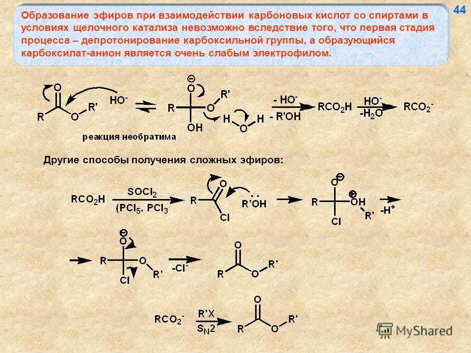 Образование эфиров при взаимодействии карбоновых кислот со спиртами в условиях щелочного катализа невозможно вследствие того, что первая стадия процесса – депротонирование карбоксильной группы, а образующийся карбоксилат-анион является очень слабым э