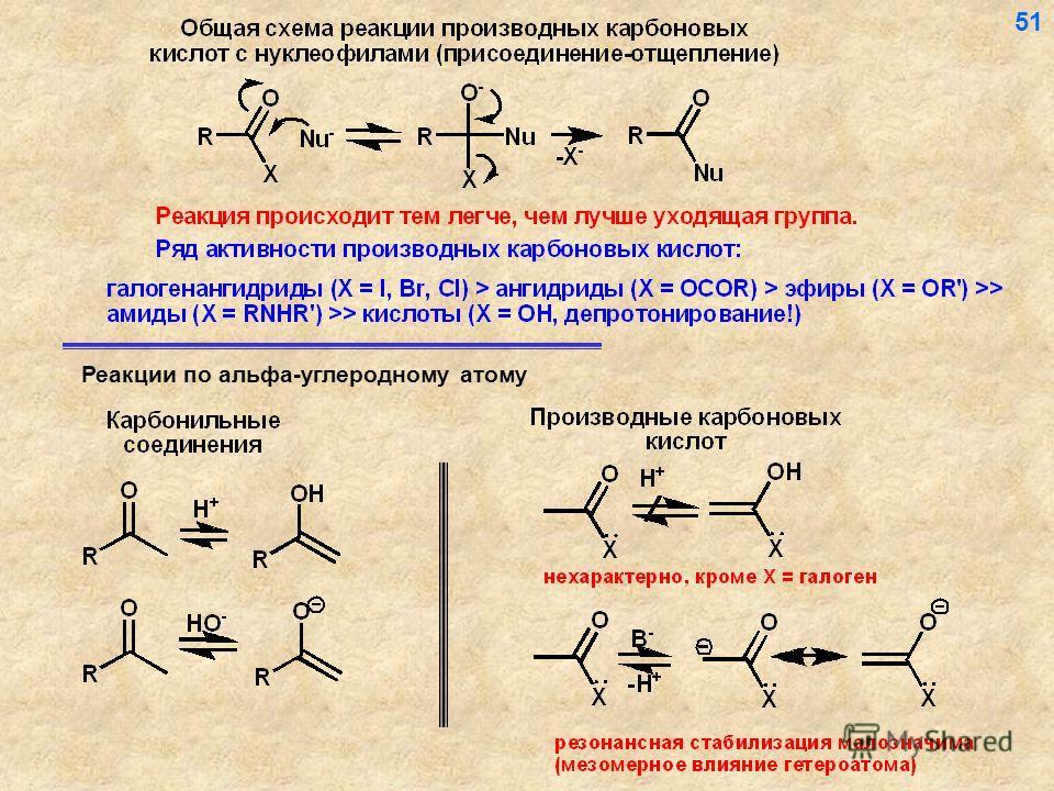 Реакции по альфа-углеродному атому 51