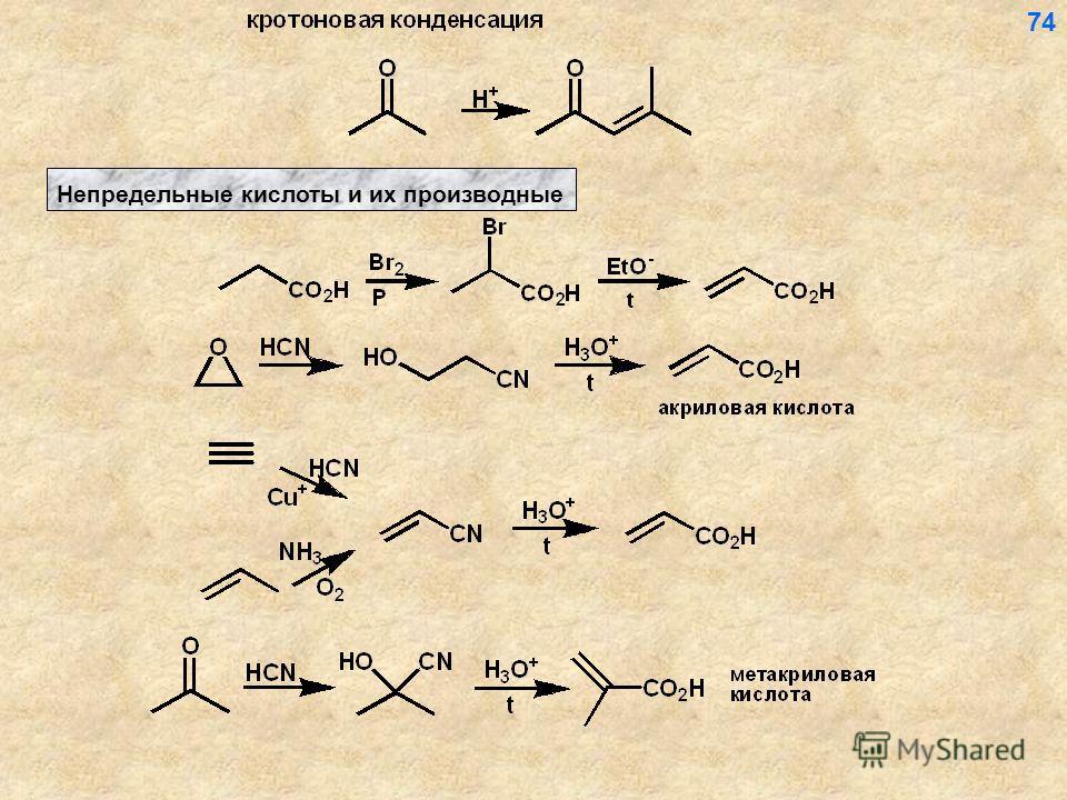 Непредельные кислоты и их производные 74