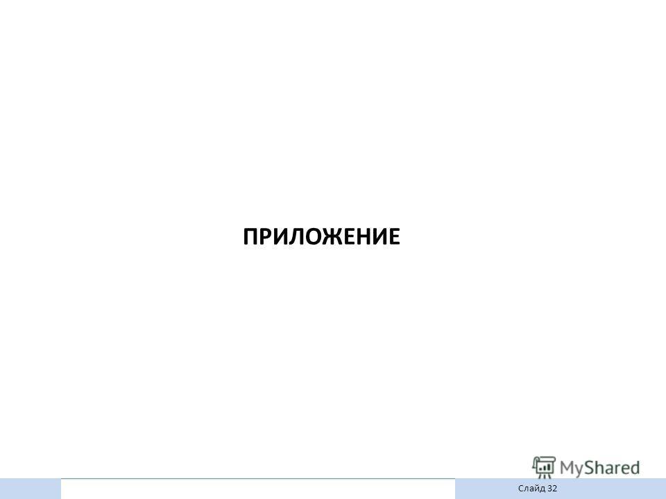 ПРИЛОЖЕНИЕ Слайд 32