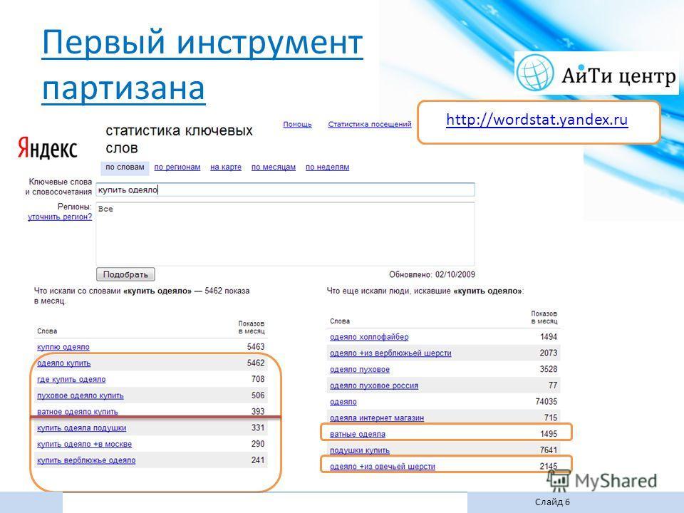 Первый инструмент партизана http://wordstat.yandex.ru Слайд 6