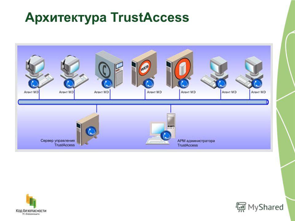Архитектура TrustAccess