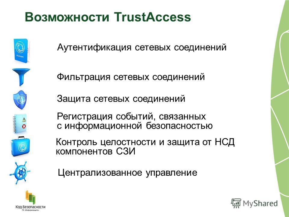 Возможности TrustAccess Аутентификация сетевых соединений Фильтрация сетевых соединений Защита сетевых соединений Регистрация событий, связанных с информационной безопасностью Контроль целостности и защита от НСД компонентов СЗИ Централизованное упра