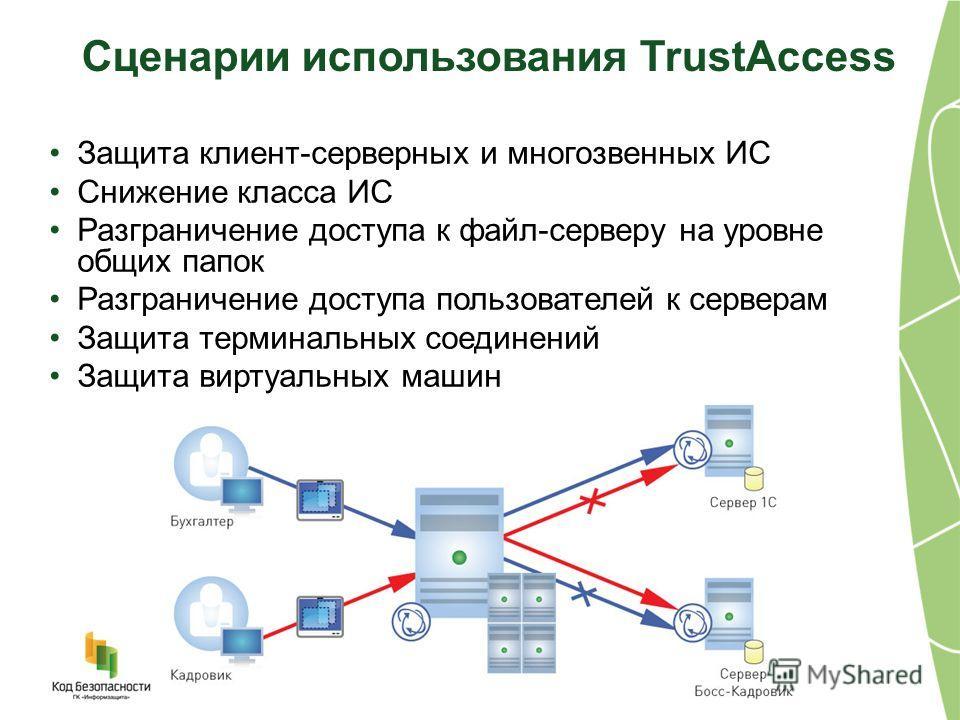 Сценарии использования TrustAccess Защита клиент-серверных и многозвенных ИС Снижение класса ИС Разграничение доступа к файл-серверу на уровне общих папок Разграничение доступа пользователей к серверам Защита терминальных соединений Защита виртуальны