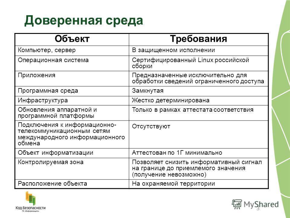 3 Доверенная среда ОбъектТребования Компьютер, серверВ защищенном исполнении Операционная системаСертифицированный Linux российской сборки ПриложенияПредназначенные исключительно для обработки сведений ограниченного доступа Программная средаЗамкнутая