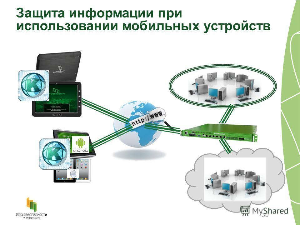30 Защита информации при использовании мобильных устройств