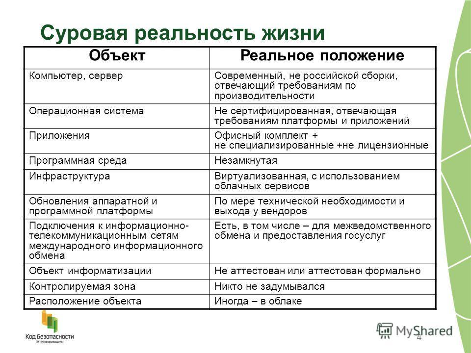 4 Суровая реальность жизни ОбъектРеальное положение Компьютер, серверСовременный, не российской сборки, отвечающий требованиям по производительности Операционная системаНе сертифицированная, отвечающая требованиям платформы и приложений ПриложенияОфи