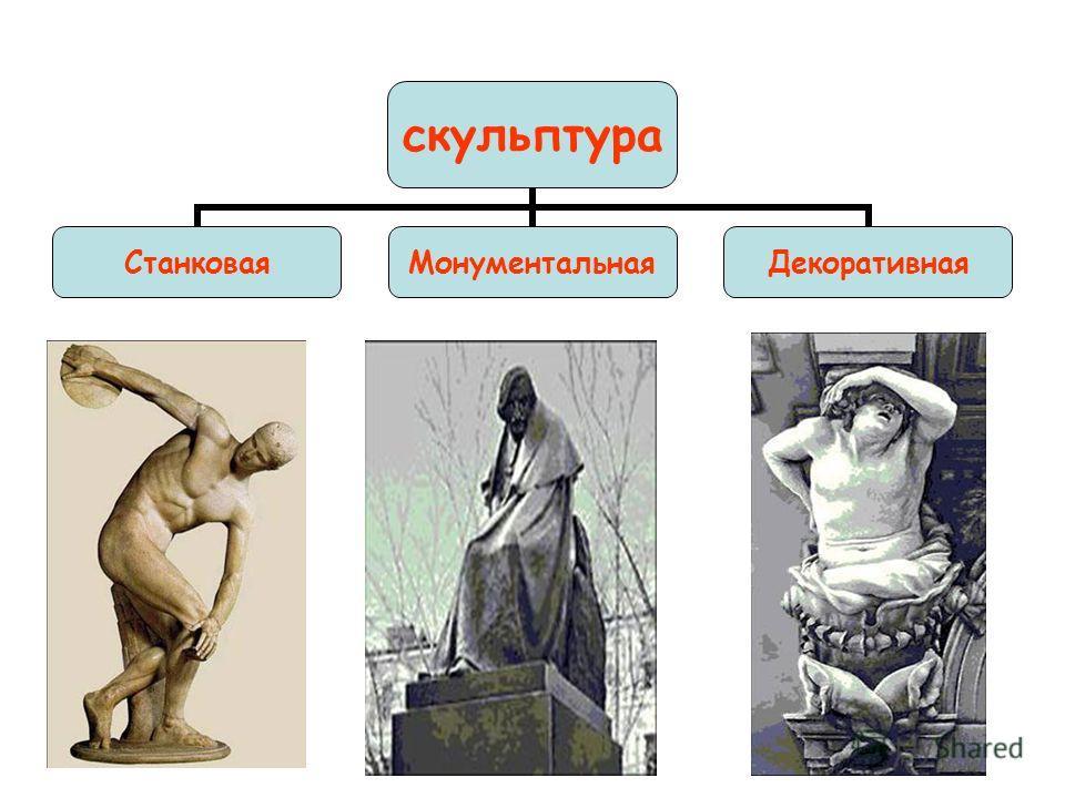 скульптура СтанковаяМонументальнаяДекоративная