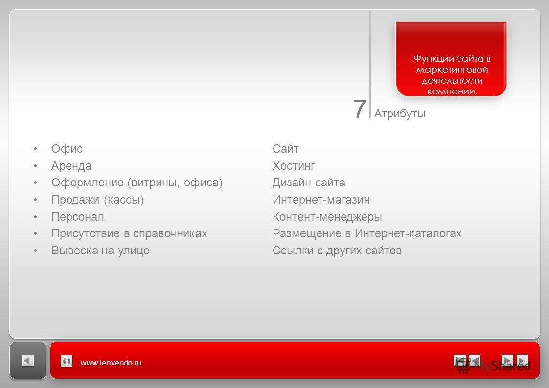 7 Атрибуты www.lenvendo.ru ОфисСайт АрендаХостинг Оформление (витрины, офиса)Дизайн сайта Продажи (кассы)Интернет-магазин ПерсоналКонтент-менеджеры Присутствие в справочникахРазмещение в Интернет-каталогах Вывеска на улицеСсылки с других сайтов Функц
