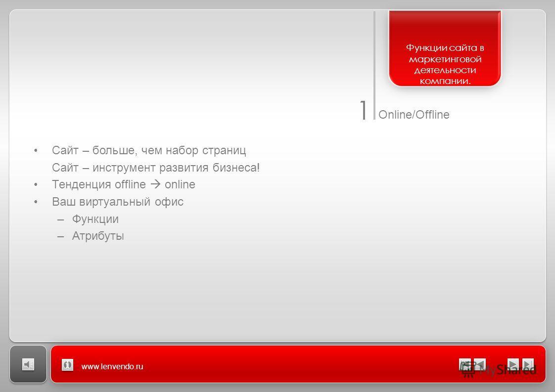 1 Online/Offline www.lenvendo.ru Сайт – больше, чем набор страниц Сайт – инструмент развития бизнеса! Тенденция offline online Ваш виртуальный офис –Функции –Атрибуты Функции сайта в маркетинговой деятельности компании.